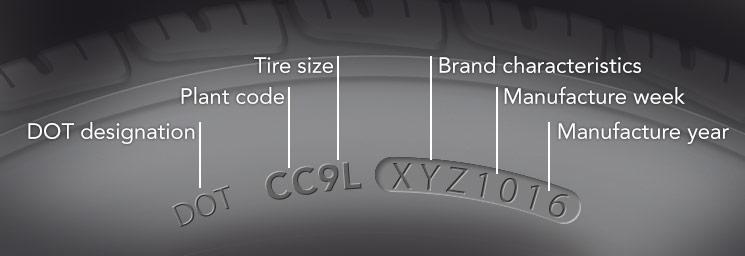 Tire DOT Code