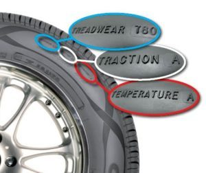 What Do Used Tires Cost Tire Reviews Buying Guide Interesting