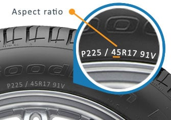 Aspect ration info on a tire sidewall