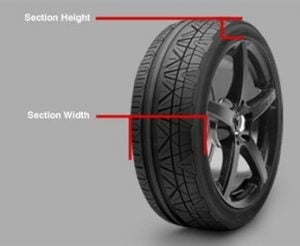 Tire section width and height