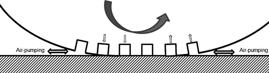 Air flow through tire grooves