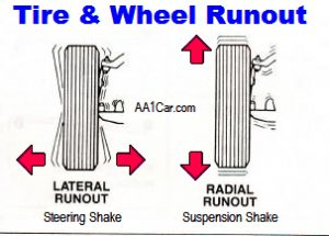 Lateral and radial tire and wheel runout