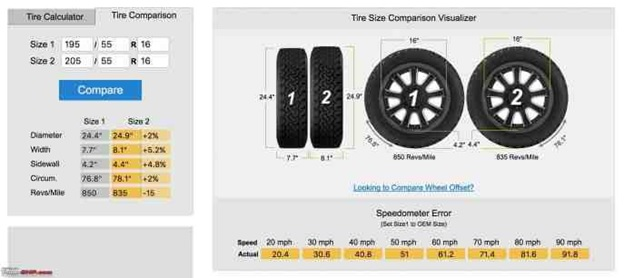 Choosing the perfect tires and rims for your golf cars on 23 inch golf cart tires and wheels, 14 inch golf cart tires and wheels, 12 inch golf cart tires and wheels,