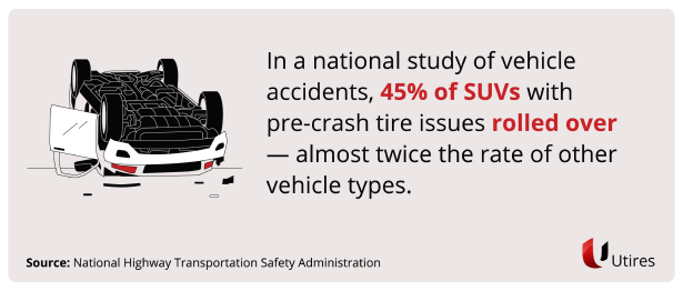 SUV rollovers due to tire issues